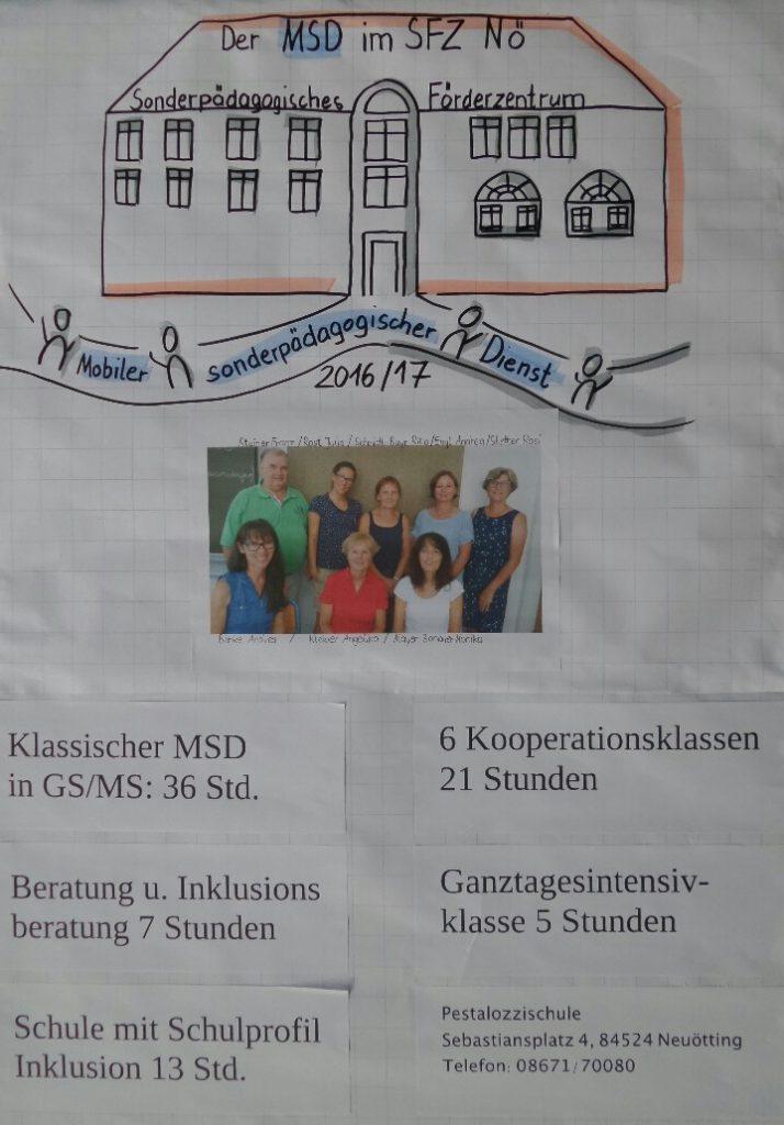 Organisation im Schuljahr 2016/17